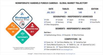 Global Nonmydriatic Handheld Fundus Cameras Market