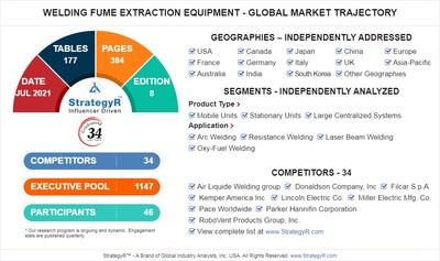 Global Welding Fume Extraction Equipment Market