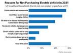 Parks Associates: 15% of US Broadband Households Report...