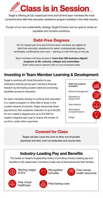 Target Launching Debt-Free Education Assistance Program to More Than 340,000 Frontline Team Members