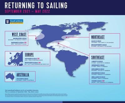 Returning to Sailing: September 2021 - May 2022