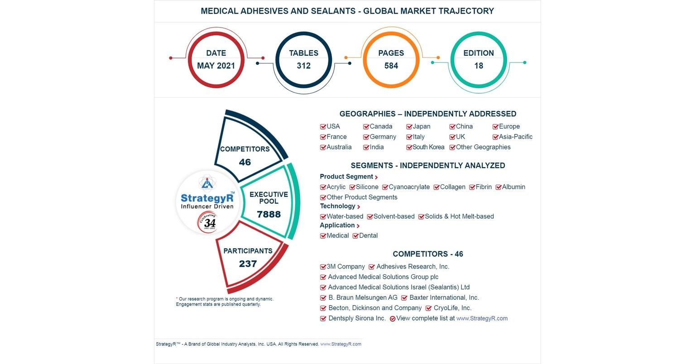 Global Medical Adhesives and Sealants Market to Reach $200.20 ...