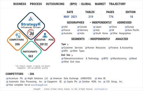 Global Business Process Outsourcing (BPO) Market