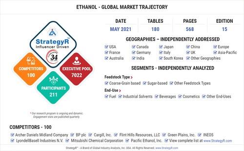 Global Ethanol Market