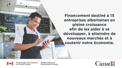 Financement destiné à 15 entreprises albertaines en pleine croissance afin de les aider à se développer, à atteindre de nouveaux marchés et à soutenir notre économie. (Groupe CNW/Diversification de l'économie de l'Ouest du Canada)