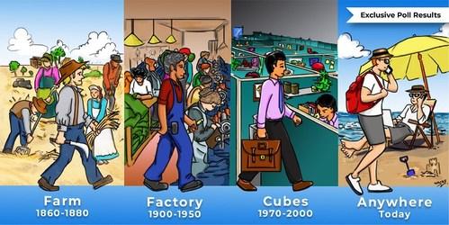 The workforce policy evolution cartoon