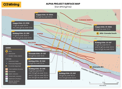 Figure 3: Alpha Property Surface Map  (Cut-off 0.3 g/t Au and above 200 vertical metres) (CNW Group/O3 Mining Inc.)