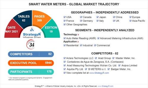 Global Smart Water Meters Market