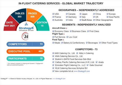 Global In-Flight Catering Services Market