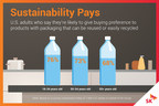 Americans Give Preference to Eco-Friendly Products and Packaging...