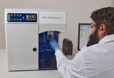 The new BD FACSymphony™ A1 Cell Analyzer is a fluorescence-activated cell analyzer that offers advanced research capabilities in a compact design.