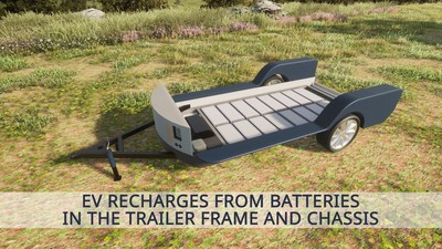 EV recharges from batteries in the trailer frame and chassis