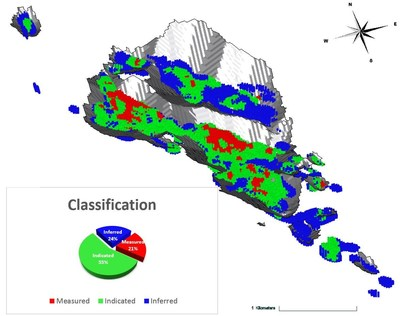 The Yandera Copper Project - Classification (CNW Group/Freeport Resources Inc.)