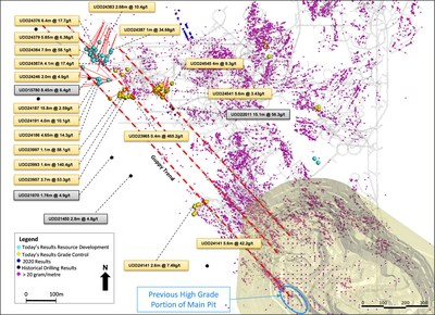 Figure 2: Western Mining Front Extension Third Quarter 2021 Drill Hole Locations (Plan View) (CNW Group/Superior Gold)