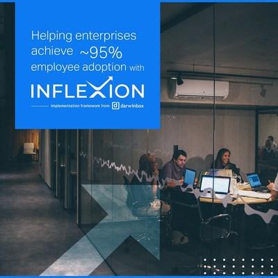 INFLEXION, Transformative HR Implementation Framework, launched by Darwinbox
