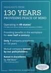 Boston Mutual Life Insurance Company Recognizes 130th Anniversary...