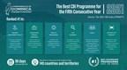 FT PWM报告连续5年排名多米尼加最佳公民投资计划