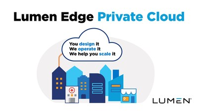Lumen Edge Private Cloud offers a complete IT solution that includes compute, storage, network, and security