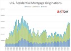 Mortgage Lending Slows Amid Retreat In Refinancing Activity Across U.S. In Second Quarter
