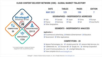 World Cloud Content Delivery Network (CDN) Market