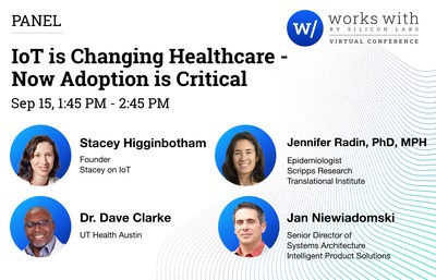 IoT is Changing Healthcare - Now Adoption is Critical
