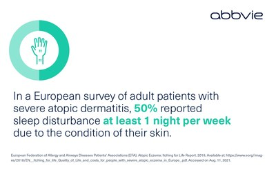 Sleep disturbance and atopic dermatitis
