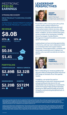 FY22 Q1 Earnings Infographic