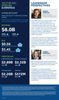 美敦力发布2022财年第一季度财务业绩