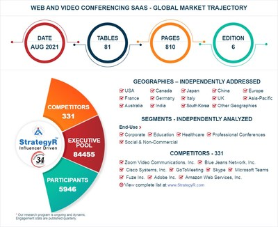 Web and Video Conferencing SaaS