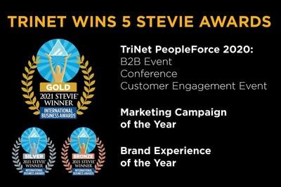 TriNet Wins Five Stevie Awards