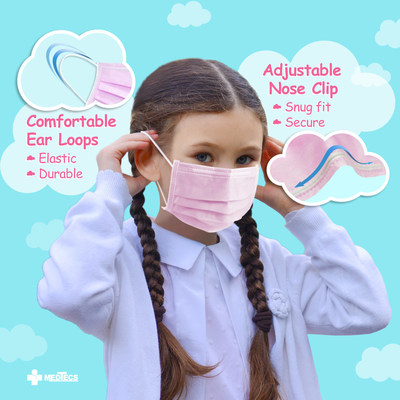 Medtecs Safeguards the Health and Safety of School Children this Fall with Launch of 6 Colorful Face Masks on Amazon