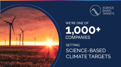 Cascades' GHG reduction targets have been approved by the Science Based Targets initiative (CNW Group/Cascades Inc.)
