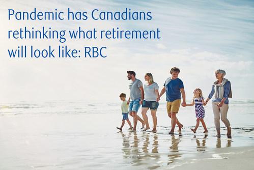 Source: RBC 2021 Retirement Myths & Realities Poll (CNW Group/RBC Royal Bank)