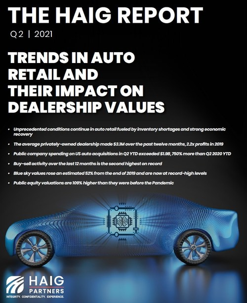 Dealership Buy-Sell Activity is Surging and Blue Sky Values Continue to Hit Record Levels