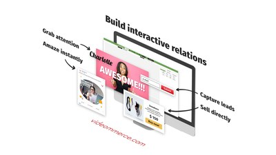 Videommerce - Build interactive relations with your audience
