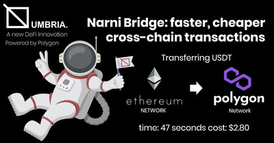 USDT can now be migrated cross-chain almost instantly and at minimal cost using Umbria's Narni Bridge - bridge.umbria.network (PRNewsfoto/Online Blockchain plc)