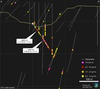 i-80 Gold Intersects High-Grade Gold in Open Pit Drilling at Granite Creek