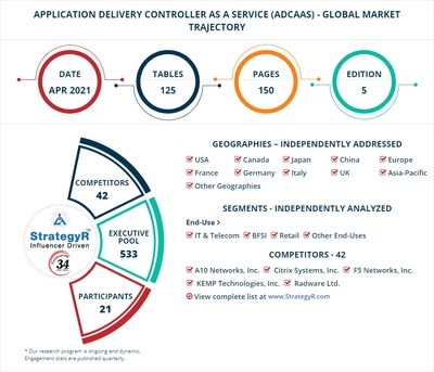 Application Delivery Controller as a Service (ADCaaS)