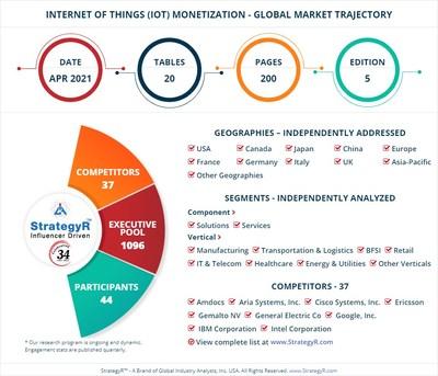 World Internet of Things (IoT) Monetization Market