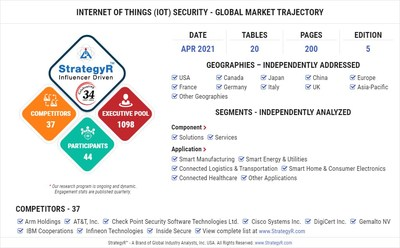 Global Internet of Things (IoT) Security Market