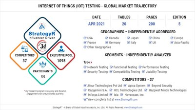 Global Market for Internet of Things (IoT) Testing