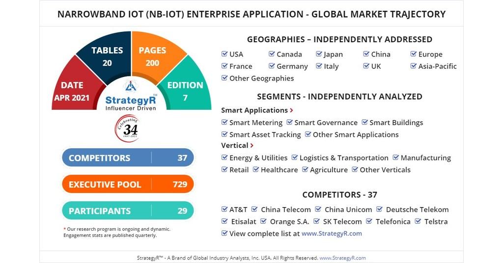 Narrowband IoT Enterprise Application jpg?p=facebook.