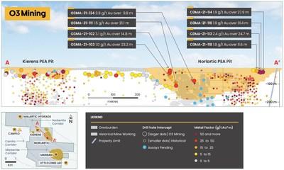 Figure 2: Marban Composite Longitudinal-Section (CNW Group/O3 Mining Inc.)