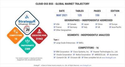 Global Cloud OSS BSS Market