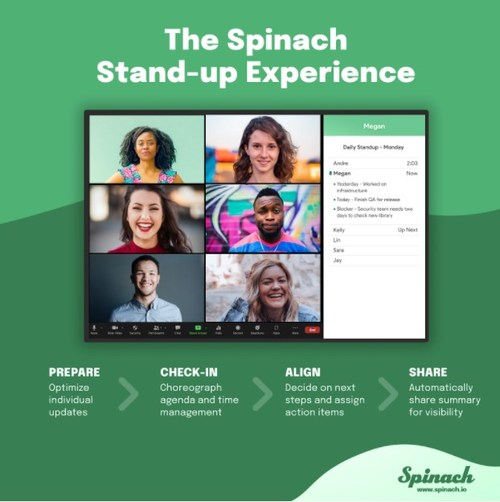 The Spinach Stand-up Experience