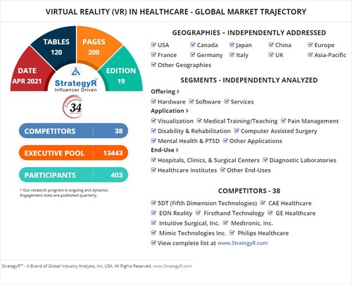 Virtual Reality (VR) In Healthcare