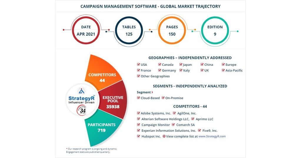 Campaign Management Software jpg?p=facebook.
