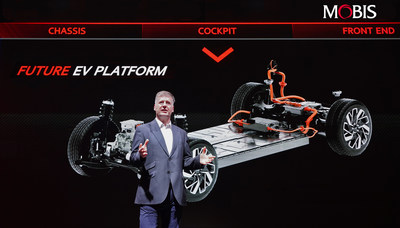 Axel Maschka, Executive VP of Hyundai Mobis presents the company's vision for EV mobility at IAA Mobility