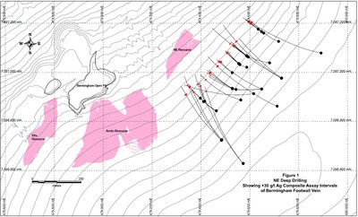 Figure 1 - Location of all drill hole intercepts of the Bermingham NE Deep zone (refer Figure 2) with +30 g/t Ag composite intervals shown in red (CNW Group/Alexco Resource Corp.)