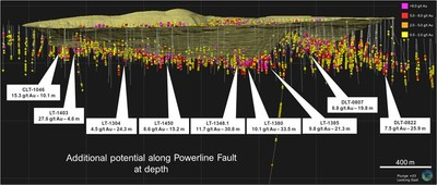 Figure 2 – 3D View of the Main Lone Tree Deposit including highlight intercepts (CNW Group/i-80 Gold Corp)